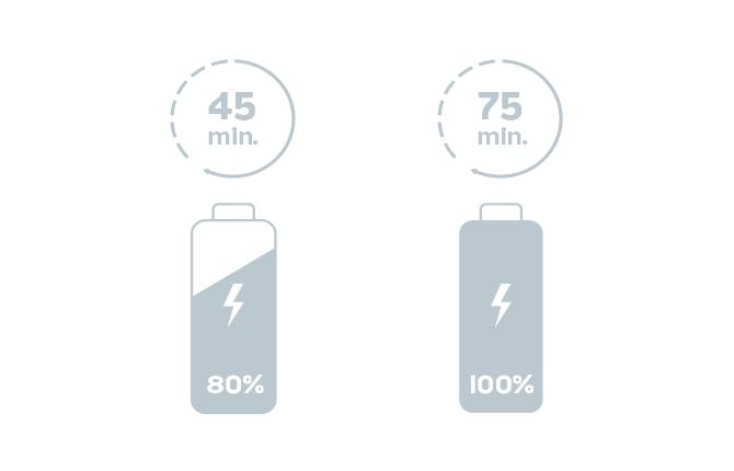 ekspresowe ładowanie baterii deeper chirp plus